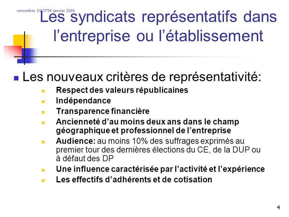 rencontres DS/IT54 janvier 2009 5 Trois catégories de syndicats 1) Syndicats légalement constitués 2) Syndicats à représentativité partielle ou « allégée » 3) Syndicats représentatifs Respectent lobjet dun syndicat professionnel Dépôt des statuts et de la liste des dirigeants En plus des critères de la catégorie 1 Indépendance Respect des valeurs républicaines Ancienneté de 2 ans dans le champ professionnel et géographique de lentreprise En plus des critères de la catégorie 2 Audience électorale au moins égale à 10% des suffrages exprimés Effectifs et cotisations Transparence financière Influence (activité et expérience)