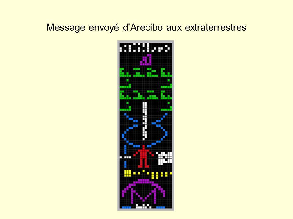 Message envoyé dArecibo aux extraterrestres