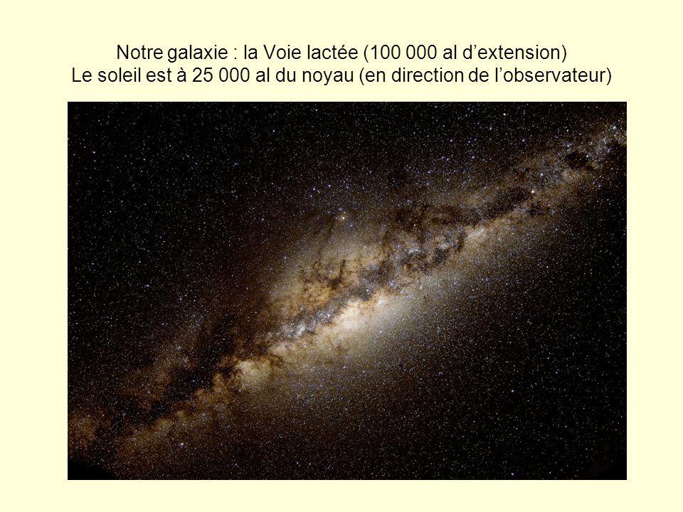 Notre galaxie : la Voie lactée (100 000 al dextension) Le soleil est à 25 000 al du noyau (en direction de lobservateur)