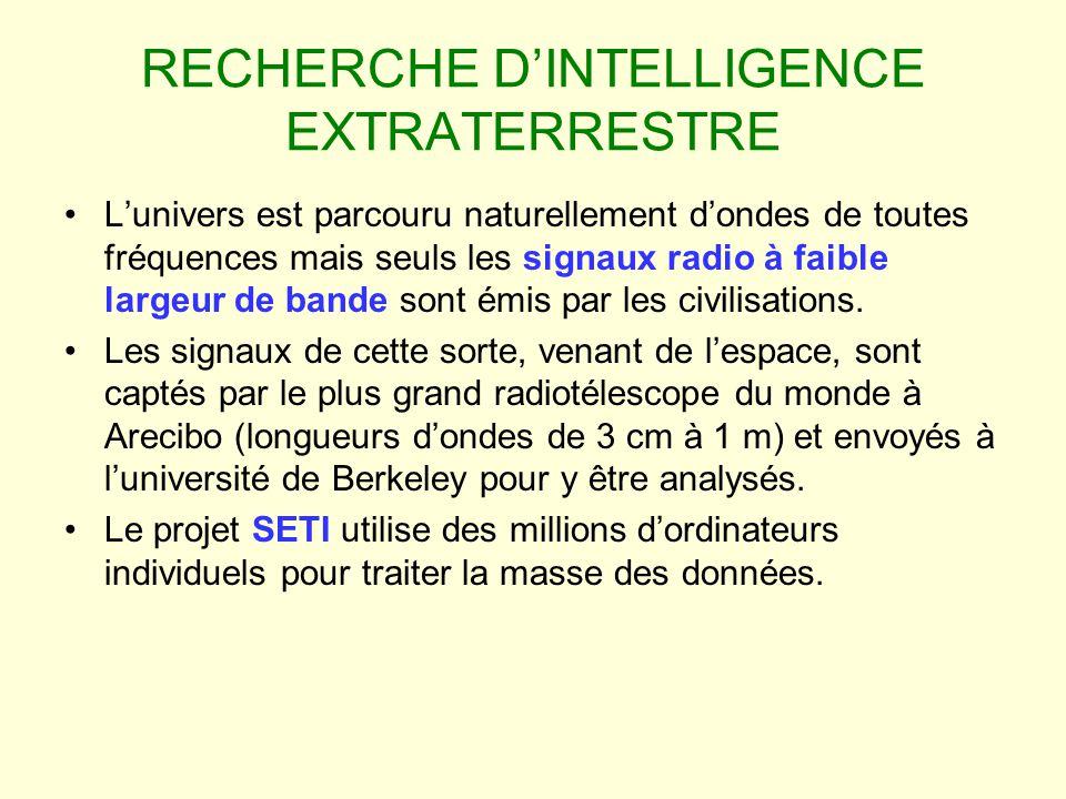 RECHERCHE DINTELLIGENCE EXTRATERRESTRE Lunivers est parcouru naturellement dondes de toutes fréquences mais seuls les signaux radio à faible largeur d