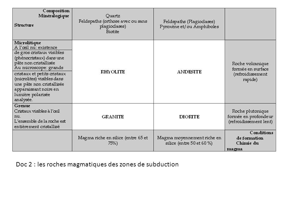 Doc 2 : les roches magmatiques des zones de subduction