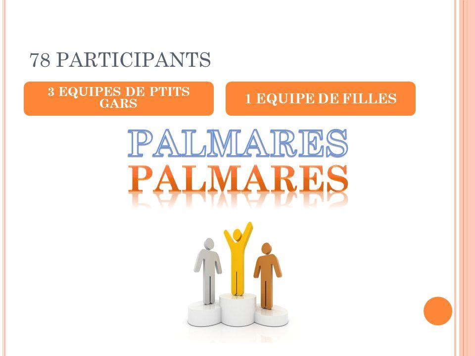 78 PARTICIPANTS 3 EQUIPES DE PTITS GARS 1 EQUIPE DE FILLES