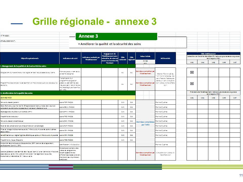 11 Grille régionale - annexe 3