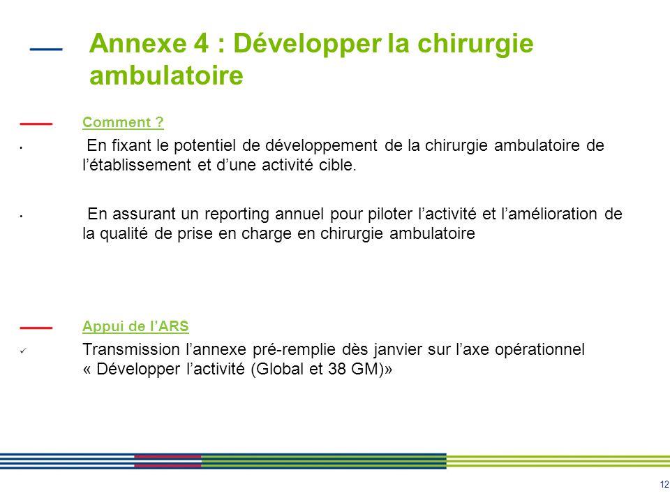 12 Annexe 4 : Développer la chirurgie ambulatoire Comment .