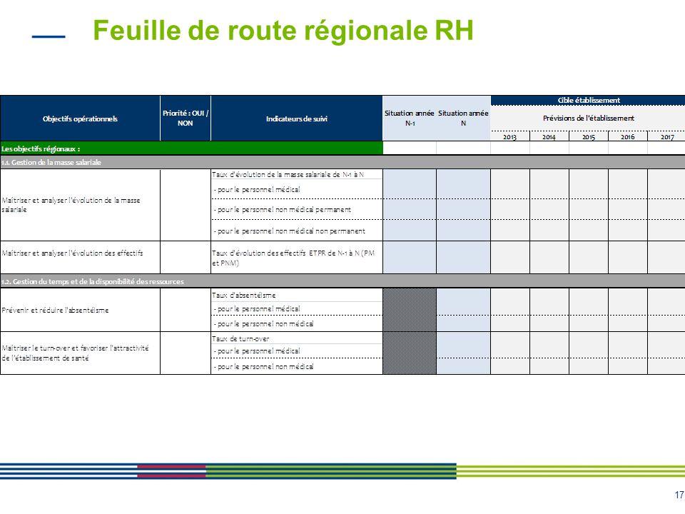 17 Feuille de route régionale RH