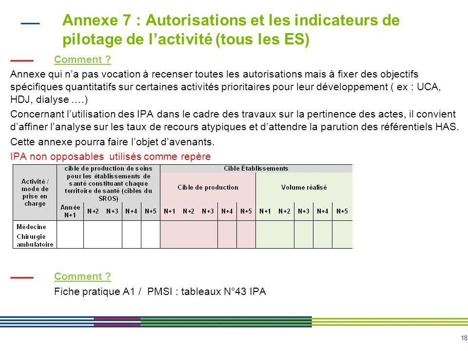 18 Annexe 7 : Autorisations et les indicateurs de pilotage de lactivité (tous les ES) Comment .