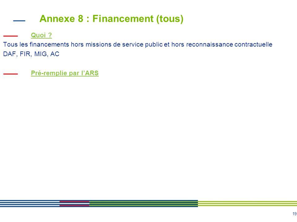 19 Annexe 8 : Financement (tous) Quoi .