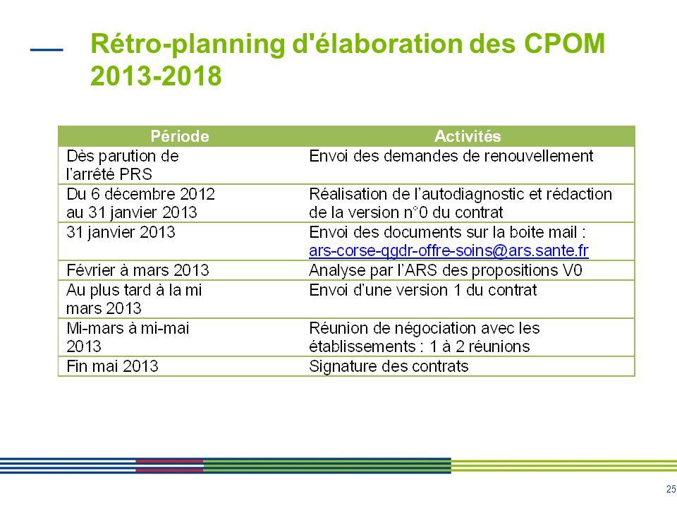 25 Rétro-planning d élaboration des CPOM 2013-2018