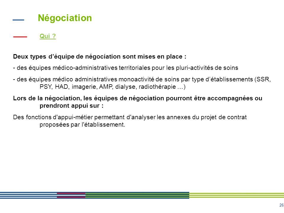 26 Négociation Qui ? Deux types déquipe de négociation sont mises en place : - des équipes médico-administratives territoriales pour les pluri-activit
