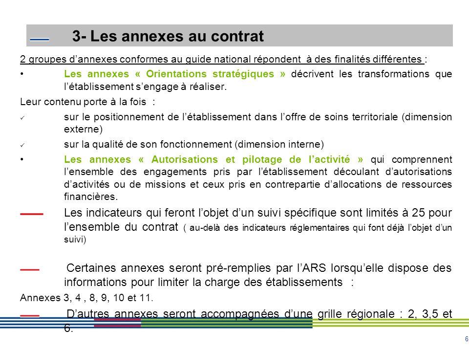 6 3- Les annexes au contrat 2 groupes dannexes conformes au guide national répondent à des finalités différentes : Les annexes « Orientations stratégiques » décrivent les transformations que létablissement sengage à réaliser.