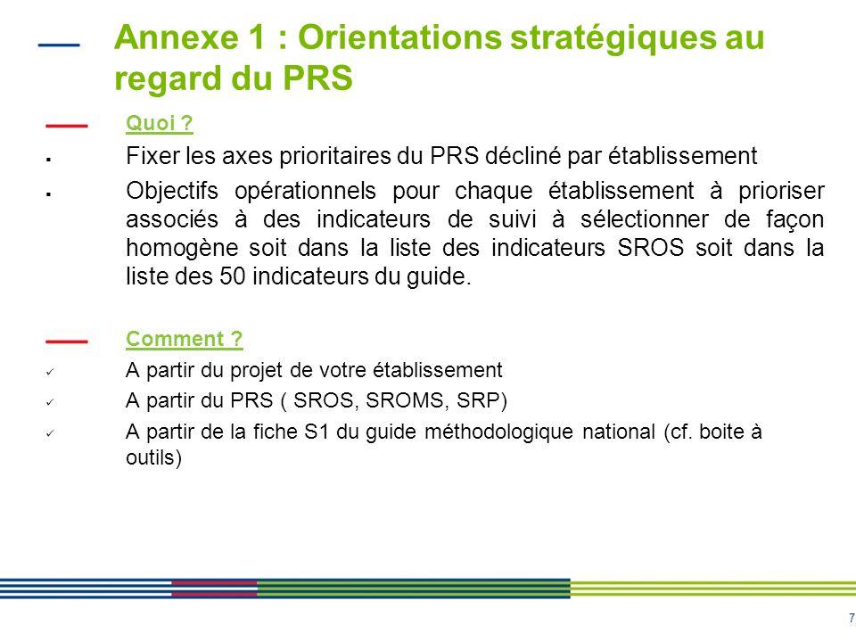 7 Annexe 1 : Orientations stratégiques au regard du PRS Quoi .