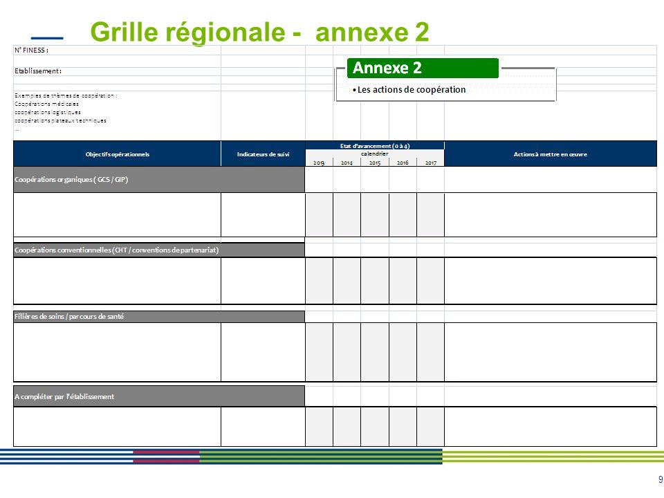 9 Grille régionale - annexe 2