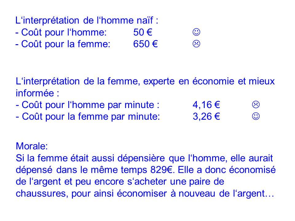 Votre devoir : Allez chez H&M et achetez un pantalon ! H&M LUIELLE Pause café Coût : 50,00 Temps: 12 min. Coût: 650,00 Temps: 199 min.