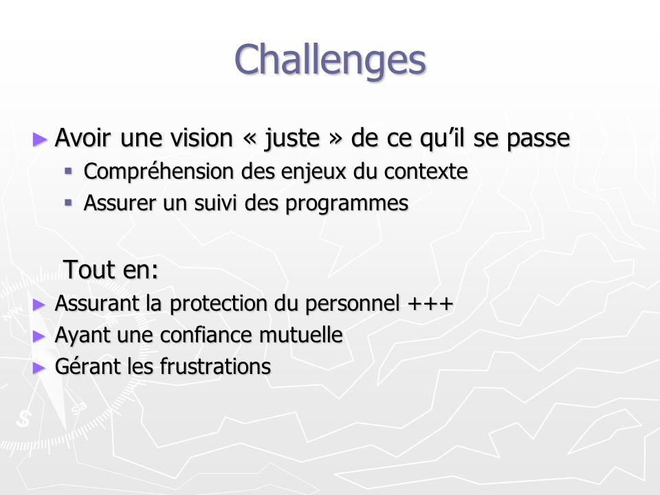 Challenges Avoir une vision « juste » de ce quil se passe Avoir une vision « juste » de ce quil se passe Compréhension des enjeux du contexte Compréhe