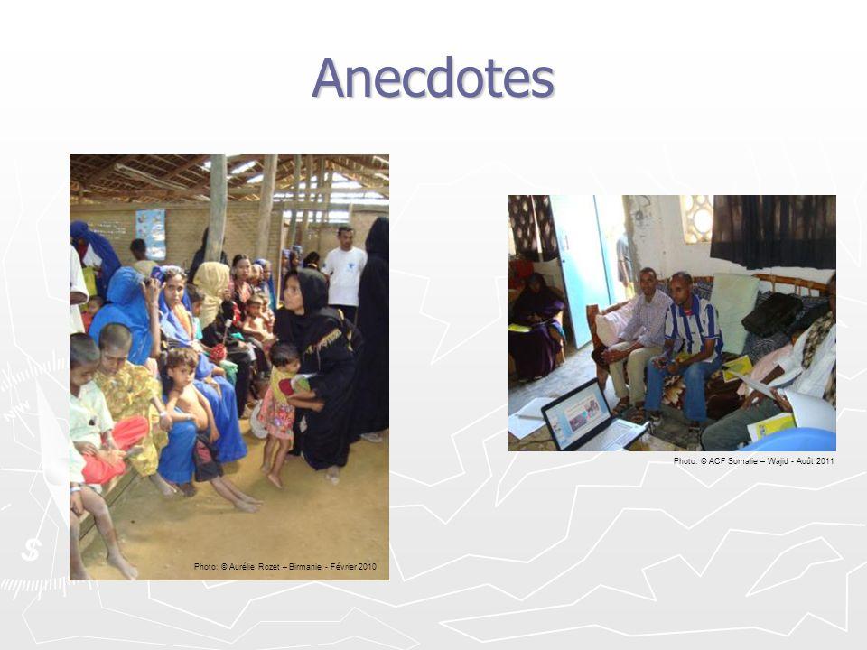 Anecdotes Photo: © ACF Somalie – Wajid - Août 2011 Photo: © Aurélie Rozet – Birmanie - Février 2010