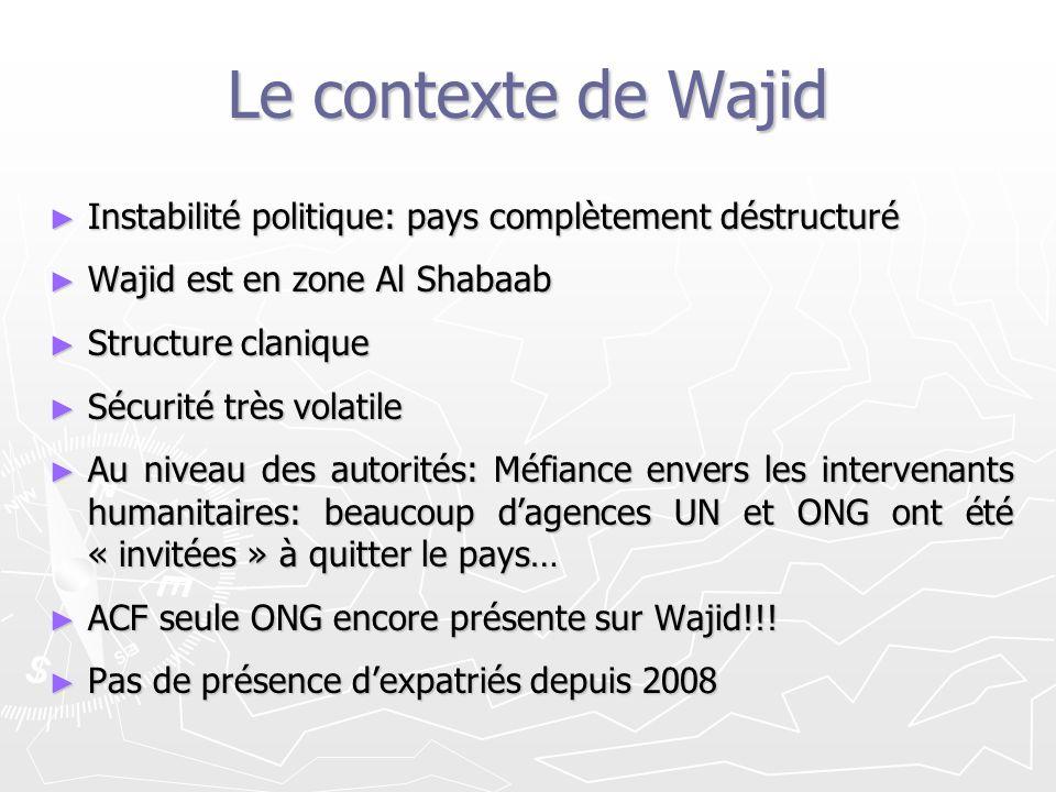Le contexte de Wajid Instabilité politique: pays complètement déstructuré Instabilité politique: pays complètement déstructuré Wajid est en zone Al Sh