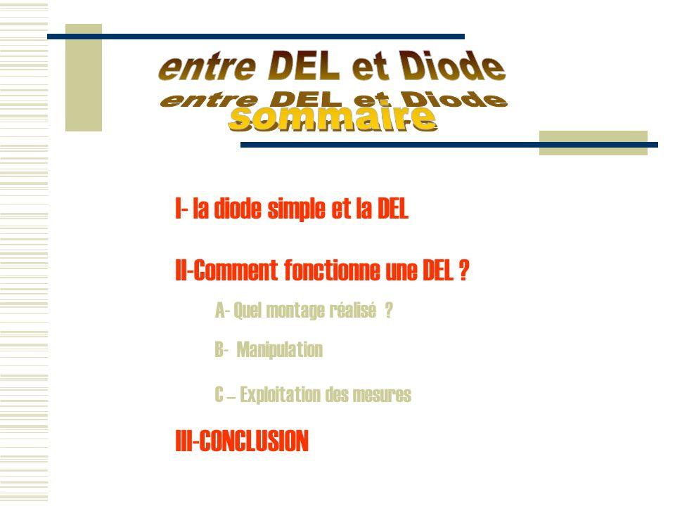 I- la diode simple et la DEL II-Comment fonctionne une DEL .