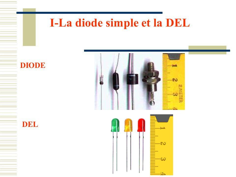 I-La diode simple et la DEL DEL DIODE