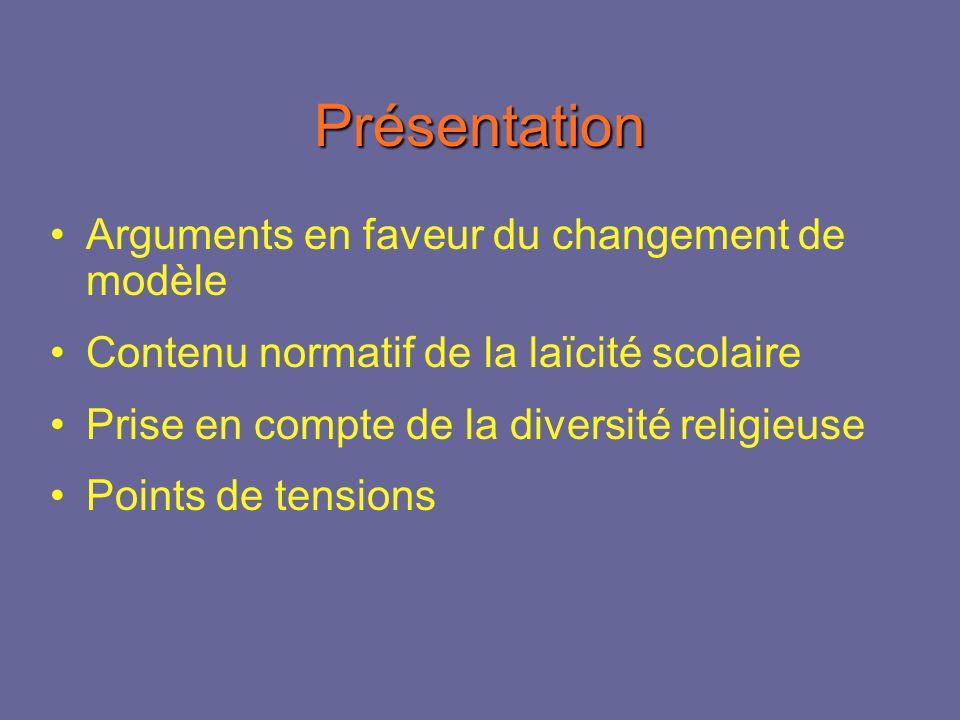 Présentation Arguments en faveur du changement de modèle Contenu normatif de la laïcité scolaire Prise en compte de la diversité religieuse Points de tensions