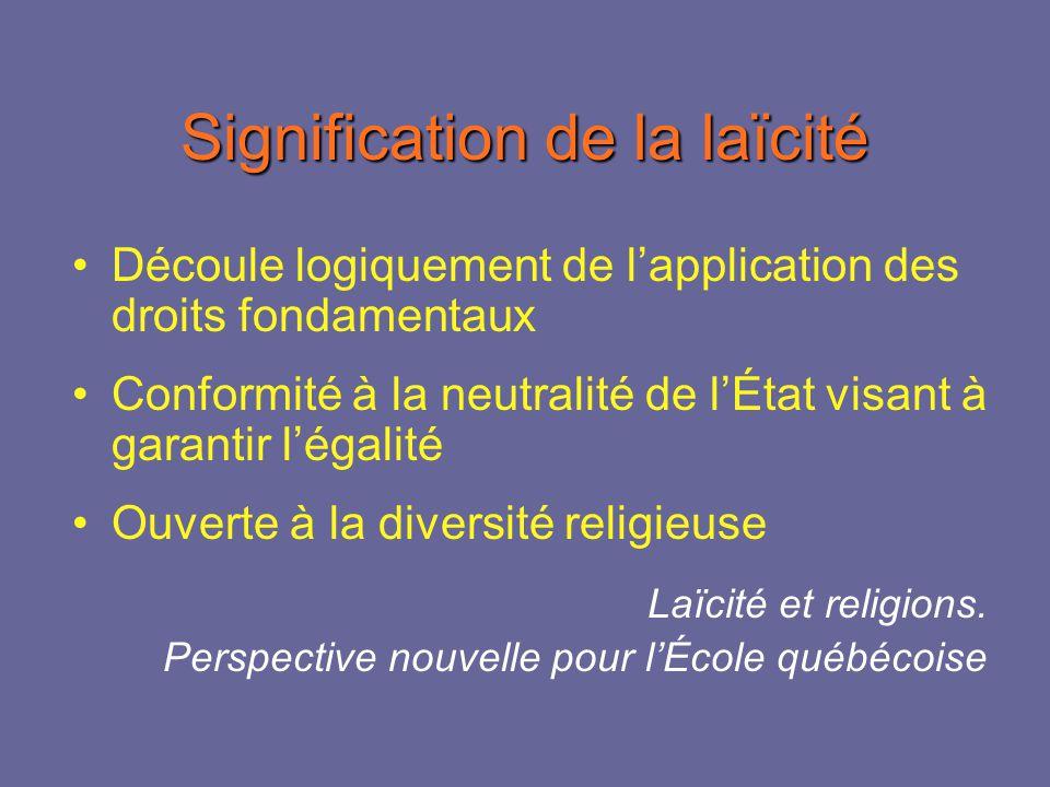 Signification de la laïcité Découle logiquement de lapplication des droits fondamentaux Conformité à la neutralité de lÉtat visant à garantir légalité Ouverte à la diversité religieuse Laïcité et religions.