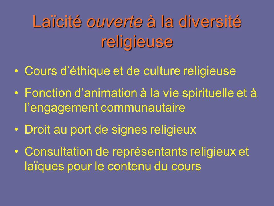 Laïcité ouverte à la diversité religieuse Cours déthique et de culture religieuse Fonction danimation à la vie spirituelle et à lengagement communautaire Droit au port de signes religieux Consultation de représentants religieux et laïques pour le contenu du cours