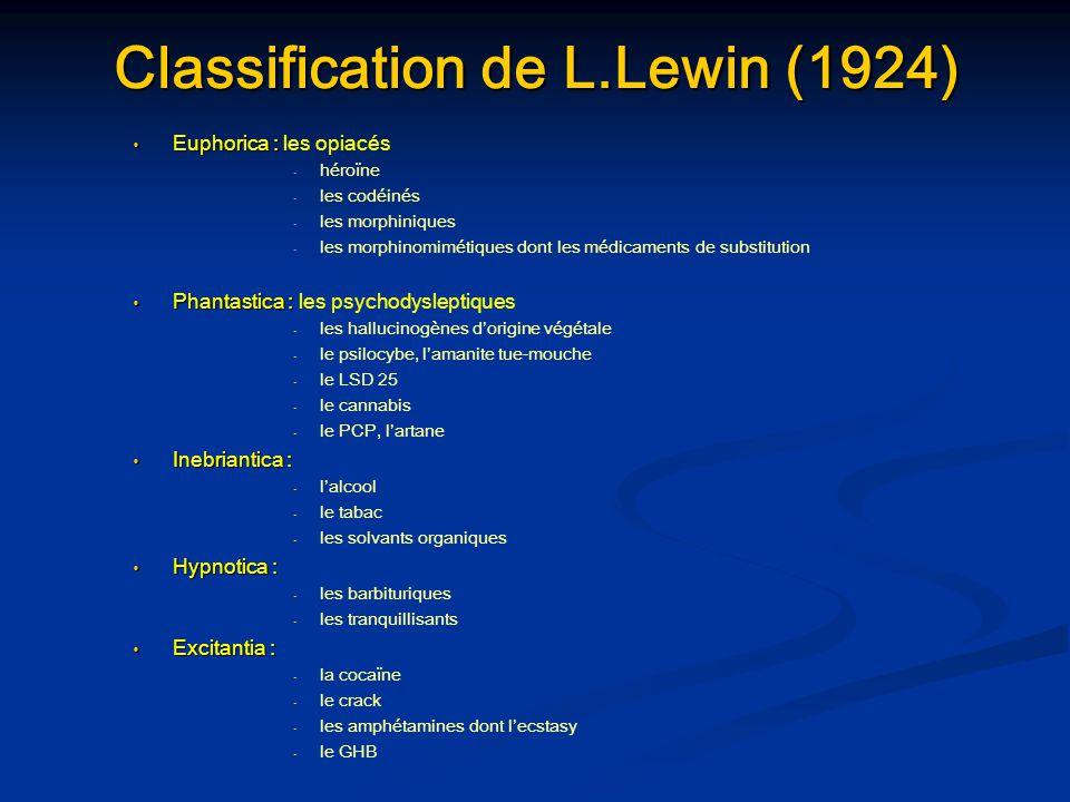Classification de L.Lewin (1924) Euphorica : Euphorica : les opiacés - - héroïne - - les codéinés - - les morphiniques - - les morphinomimétiques dont