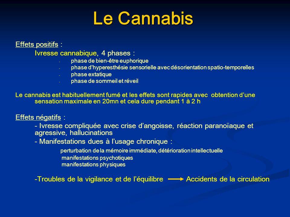 Le Cannabis Effets positifs : Ivresse cannabique, 4 phases : - - phase de bien-être euphorique - - phase d'hyperesthésie sensorielle avec désorientati
