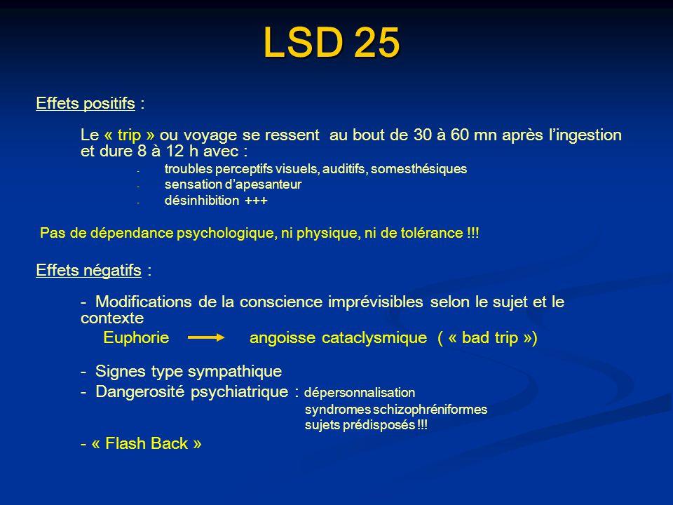 LSD 25 Effets positifs : Le « trip » ou voyage se ressent au bout de 30 à 60 mn après lingestion et dure 8 à 12 h avec : - - troubles perceptifs visue