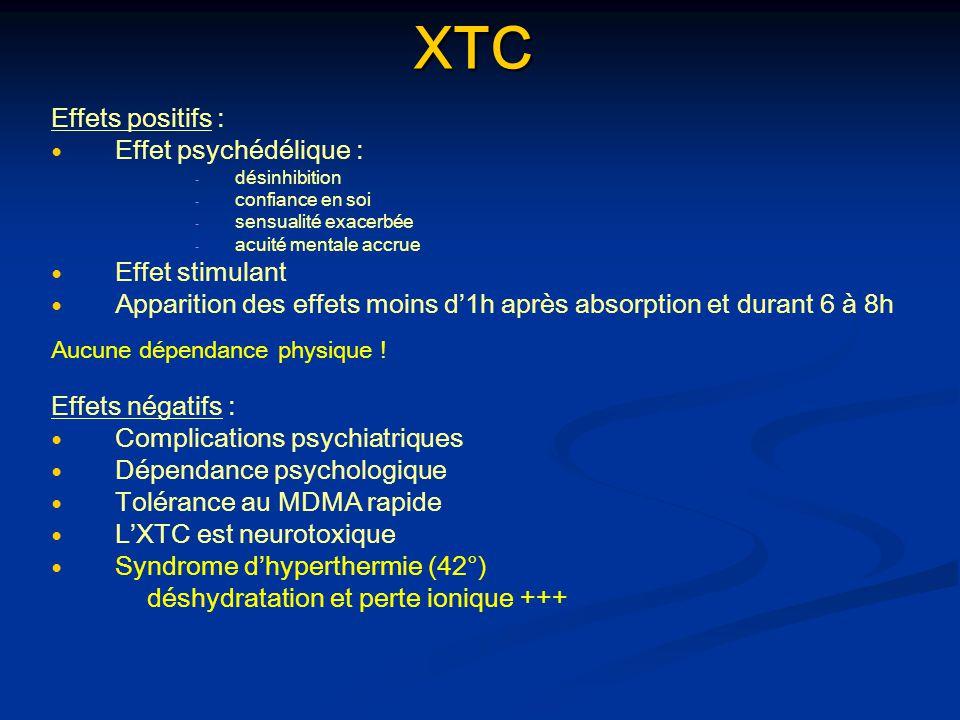 XTC Effets positifs : Effet psychédélique : - - désinhibition - - confiance en soi - - sensualité exacerbée - - acuité mentale accrue Effet stimulant
