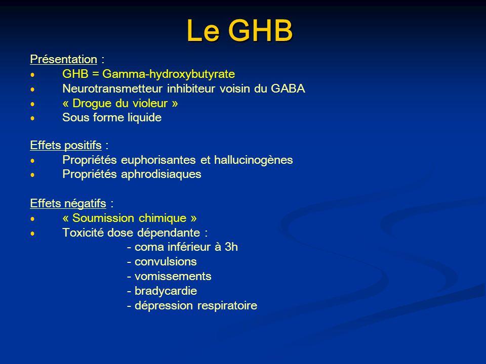 Le GHB Présentation : GHB = Gamma-hydroxybutyrate Neurotransmetteur inhibiteur voisin du GABA « Drogue du violeur » Sous forme liquide Effets positifs