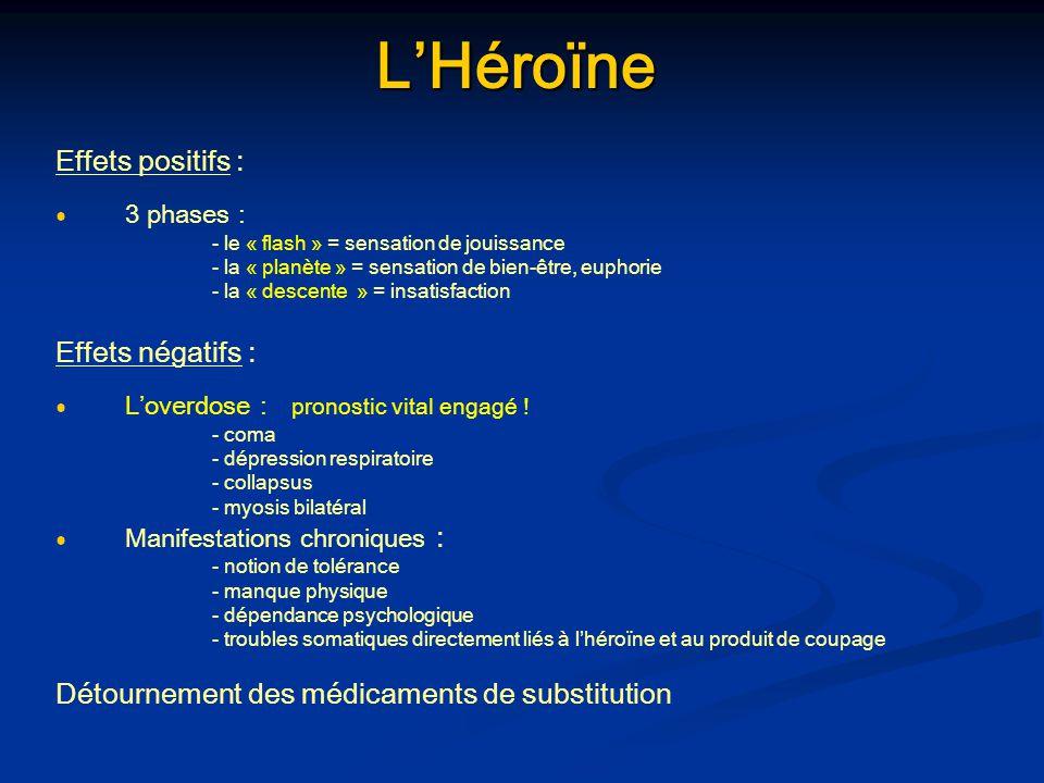 LHéroïne Effets positifs : 3 phases : - le « flash » = sensation de jouissance - la « planète » = sensation de bien-être, euphorie - la « descente » =