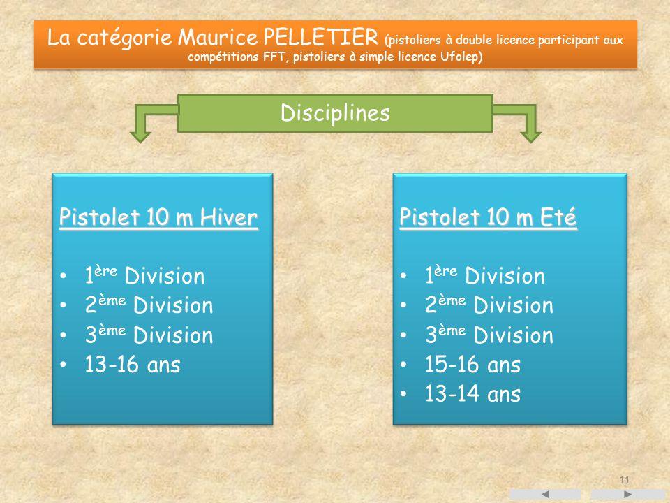 La catégorie Maurice PELLETIER (pistoliers à double licence participant aux compétitions FFT, pistoliers à simple licence Ufolep) Disciplines Pistolet 10 m Hiver 1 ère Division 2 ème Division 3 ème Division 13-16 ans Pistolet 10 m Hiver 1 ère Division 2 ème Division 3 ème Division 13-16 ans Pistolet 10 m Eté 1 ère Division 2 ème Division 3 ème Division 15-16 ans 13-14 ans Pistolet 10 m Eté 1 ère Division 2 ème Division 3 ème Division 15-16 ans 13-14 ans 11