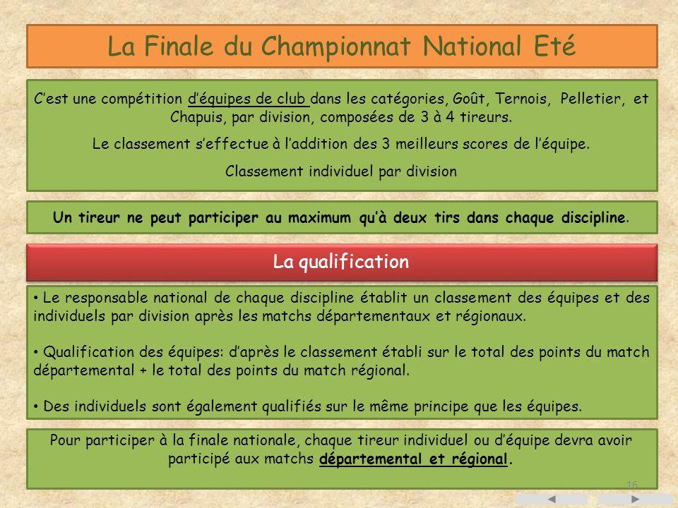La Finale du Championnat National Eté Cest une compétition déquipes de club dans les catégories, Goût, Ternois, Pelletier, et Chapuis, par division, composées de 3 à 4 tireurs.