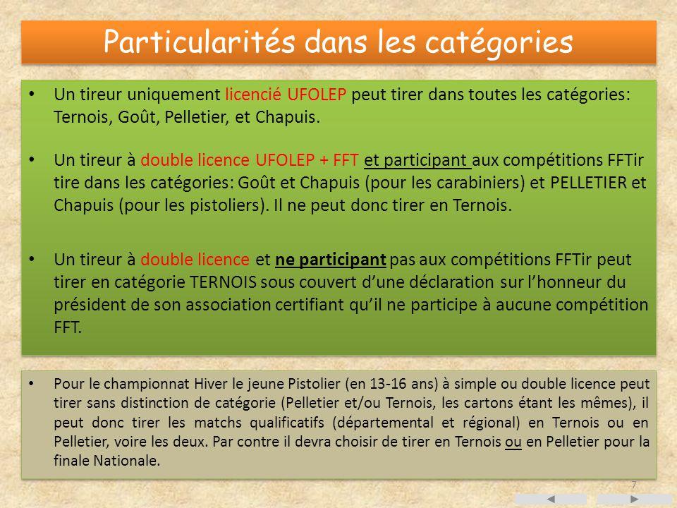 Particularités dans les catégories Un tireur uniquement licencié UFOLEP peut tirer dans toutes les catégories: Ternois, Goût, Pelletier, et Chapuis.