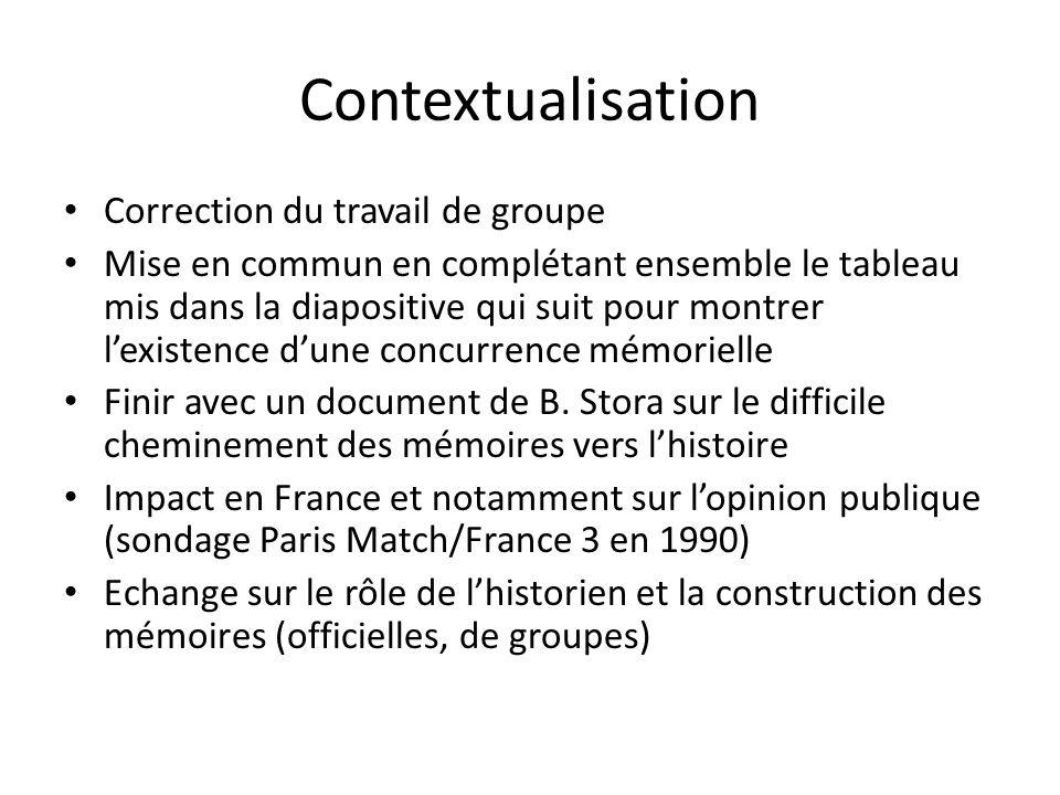 Contextualisation Correction du travail de groupe Mise en commun en complétant ensemble le tableau mis dans la diapositive qui suit pour montrer lexistence dune concurrence mémorielle Finir avec un document de B.