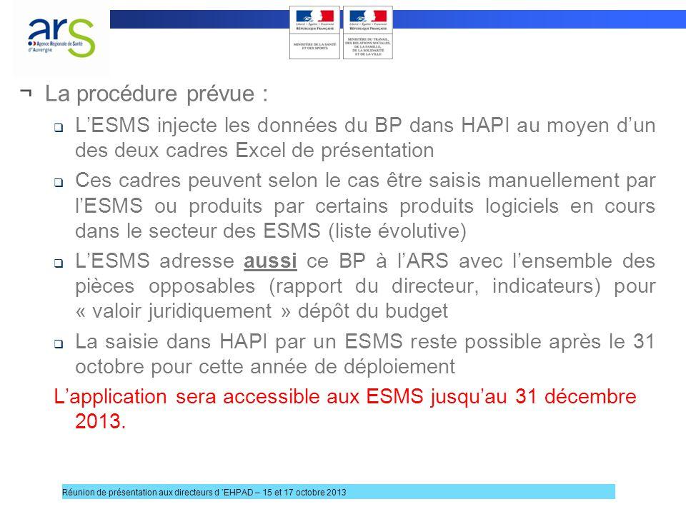 ¬La procédure prévue : LESMS injecte les données du BP dans HAPI au moyen dun des deux cadres Excel de présentation Ces cadres peuvent selon le cas êt