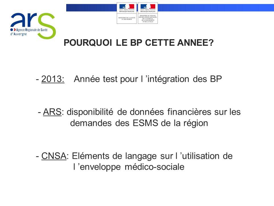 - 2013: Année test pour l intégration des BP - ARS: disponibilité de données financières sur les demandes des ESMS de la région - CNSA: Eléments de la