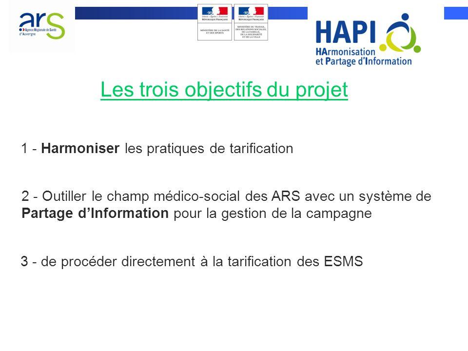 Les trois objectifs du projet 1 - Harmoniser les pratiques de tarification 2 - Outiller le champ médico-social des ARS avec un système de Partage dInf