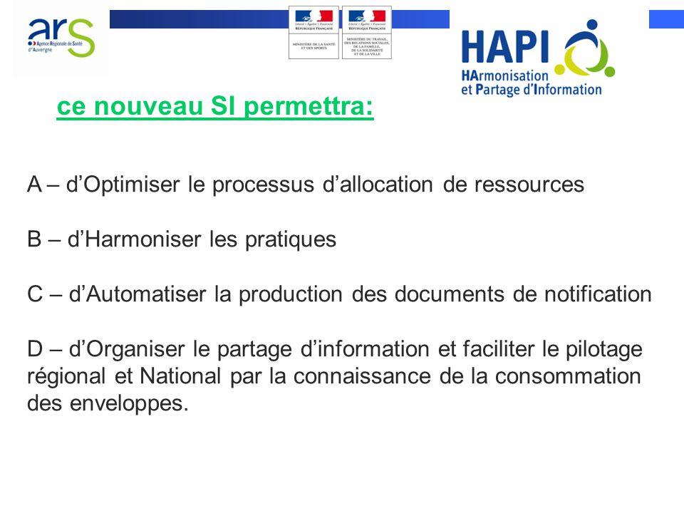 ce nouveau SI permettra: A – dOptimiser le processus dallocation de ressources B – dHarmoniser les pratiques C – dAutomatiser la production des docume