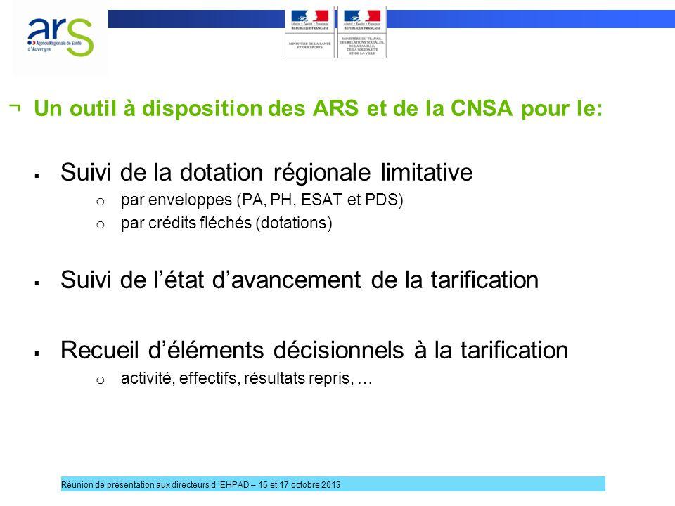 ¬Un outil à disposition des ARS et de la CNSA pour le: Suivi de la dotation régionale limitative o par enveloppes (PA, PH, ESAT et PDS) o par crédits