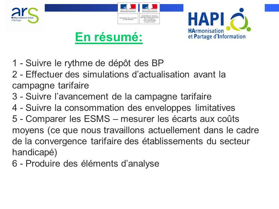 En résumé: 1 - Suivre le rythme de dépôt des BP 2 - Effectuer des simulations dactualisation avant la campagne tarifaire 3 - Suivre lavancement de la