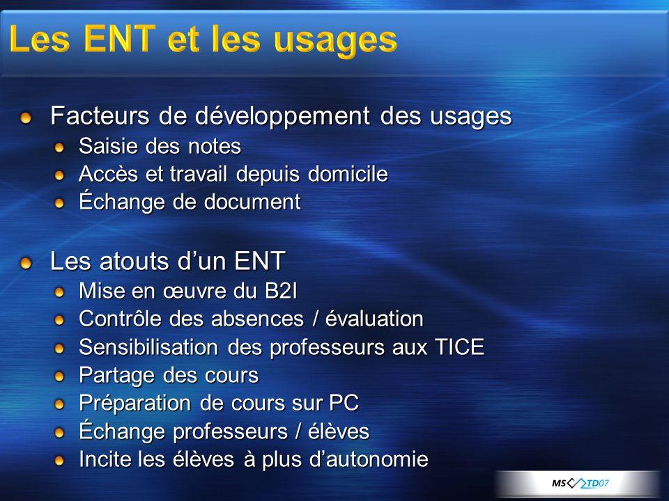 Facteurs de développement des usages Saisie des notes Accès et travail depuis domicile Échange de document Les atouts dun ENT Mise en œuvre du B2I Con