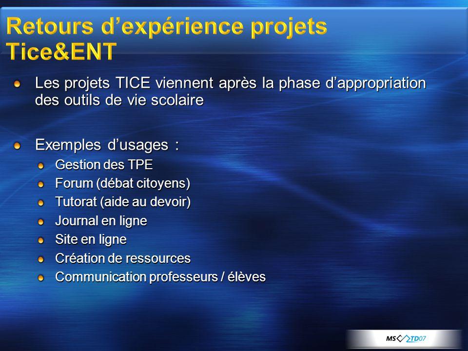 Les projets TICE viennent après la phase dappropriation des outils de vie scolaire Exemples dusages : Gestion des TPE Forum (débat citoyens) Tutorat (