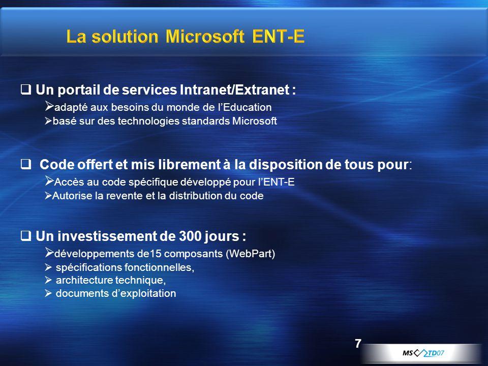 7 Un portail de services Intranet/Extranet : adapté aux besoins du monde de lEducation basé sur des technologies standards Microsoft Code offert et mi