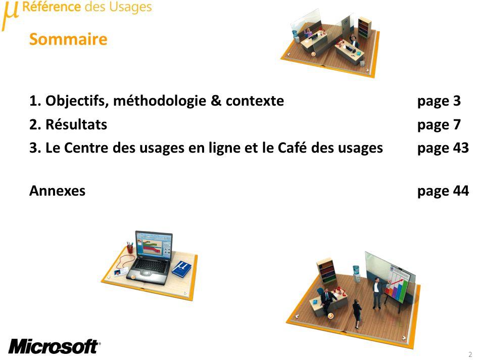 1. Objectifs, méthodologie & contextepage 3 2. Résultats page 7 3. Le Centre des usages en ligne et le Café des usagespage 43 Annexespage 44 2 Sommair