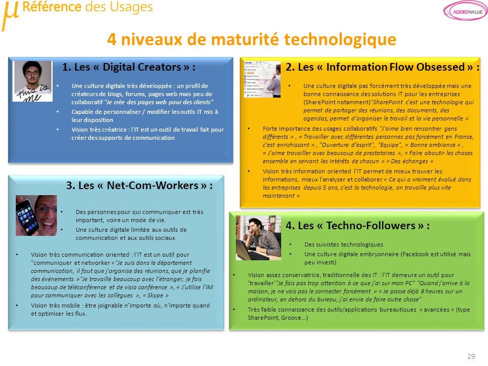 Une culture digitale très développée : un profil de créateurs de blogs, forums, pages web mais peu de collaboratif