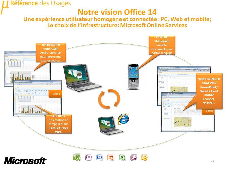 35 Notre vision Office 14 Une expérience utilisateur homogène et connectée : PC, Web et mobile; Le choix de linfrastructure: Microsoft Online Services