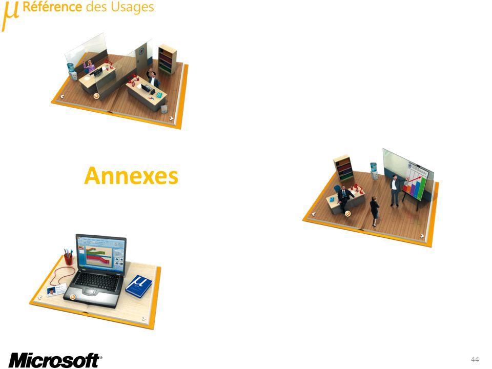 Annexes 44