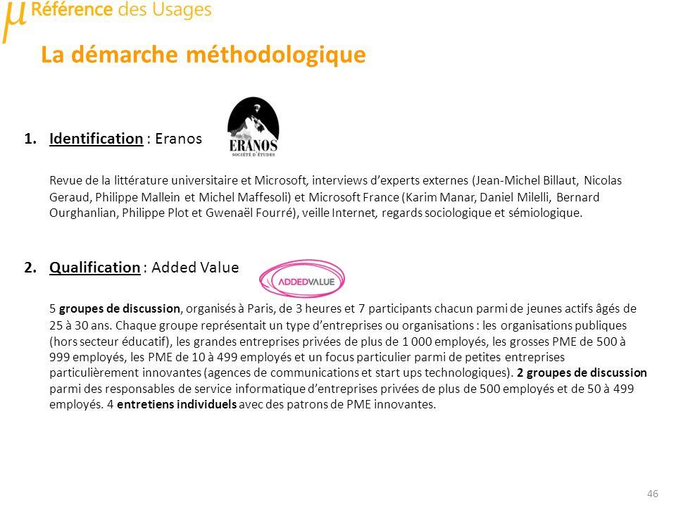 1.Identification : Eranos Revue de la littérature universitaire et Microsoft, interviews dexperts externes (Jean-Michel Billaut, Nicolas Geraud, Phili