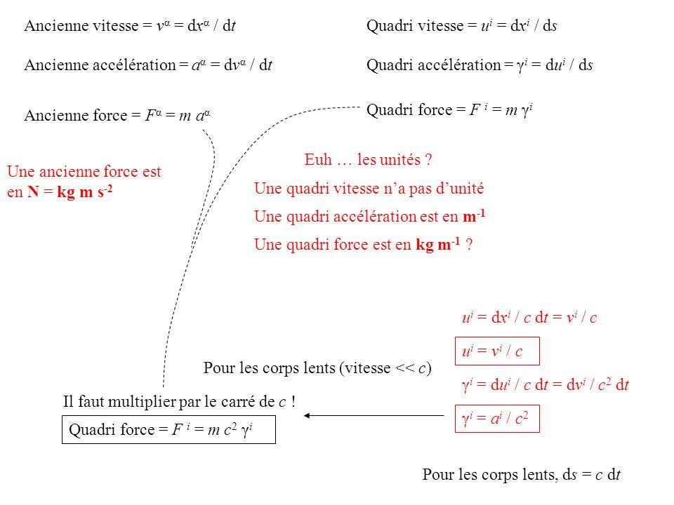 Ancienne vitesse = v α = dx α / dtQuadri vitesse = u i = dx i / ds Quadri accélération = γ i = du i / dsAncienne accélération = a α = dv α / dt Ancienne force = F α = m a α Quadri force = F i = m γ i Euh … les unités .